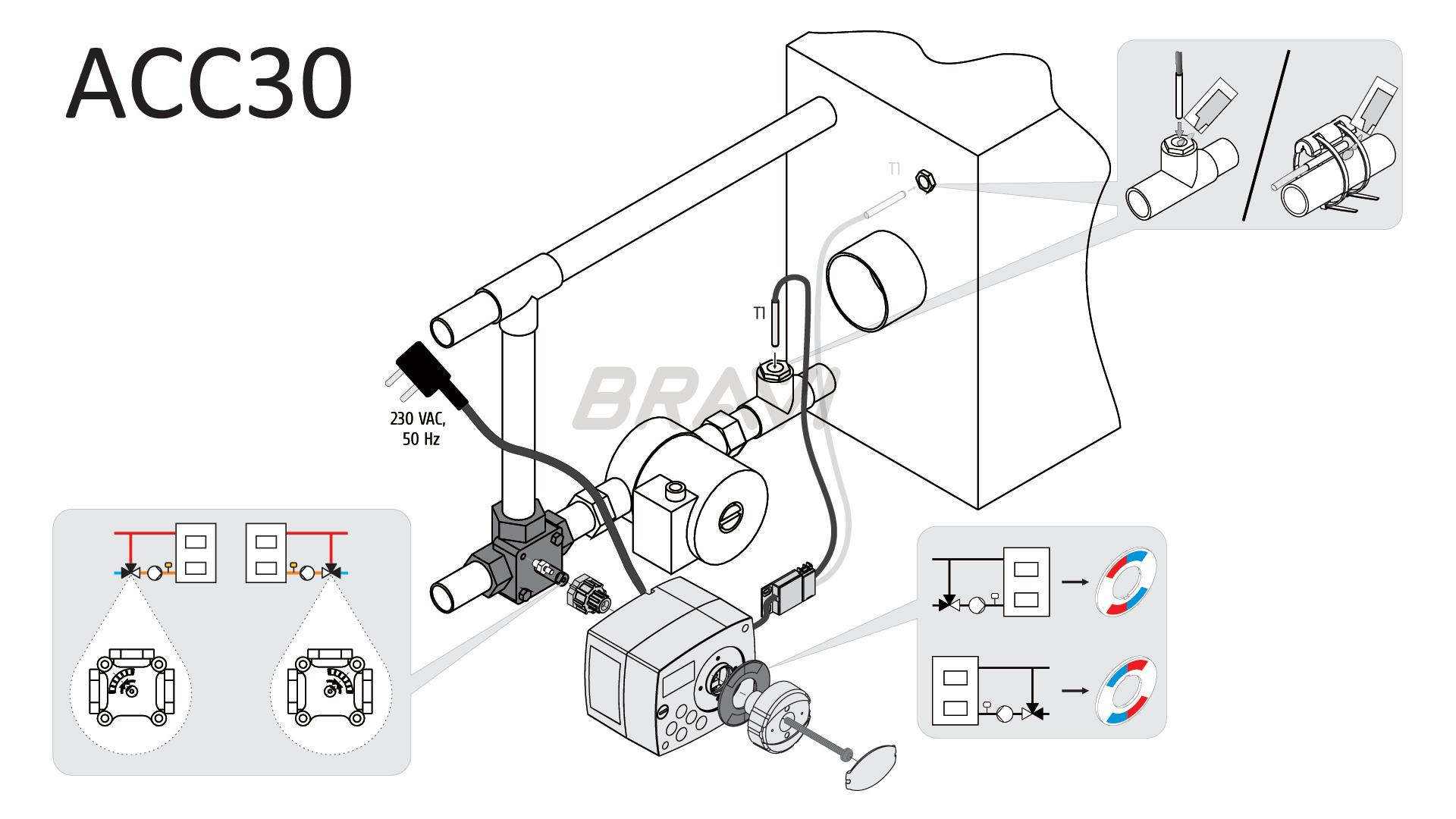 Схема ACC30