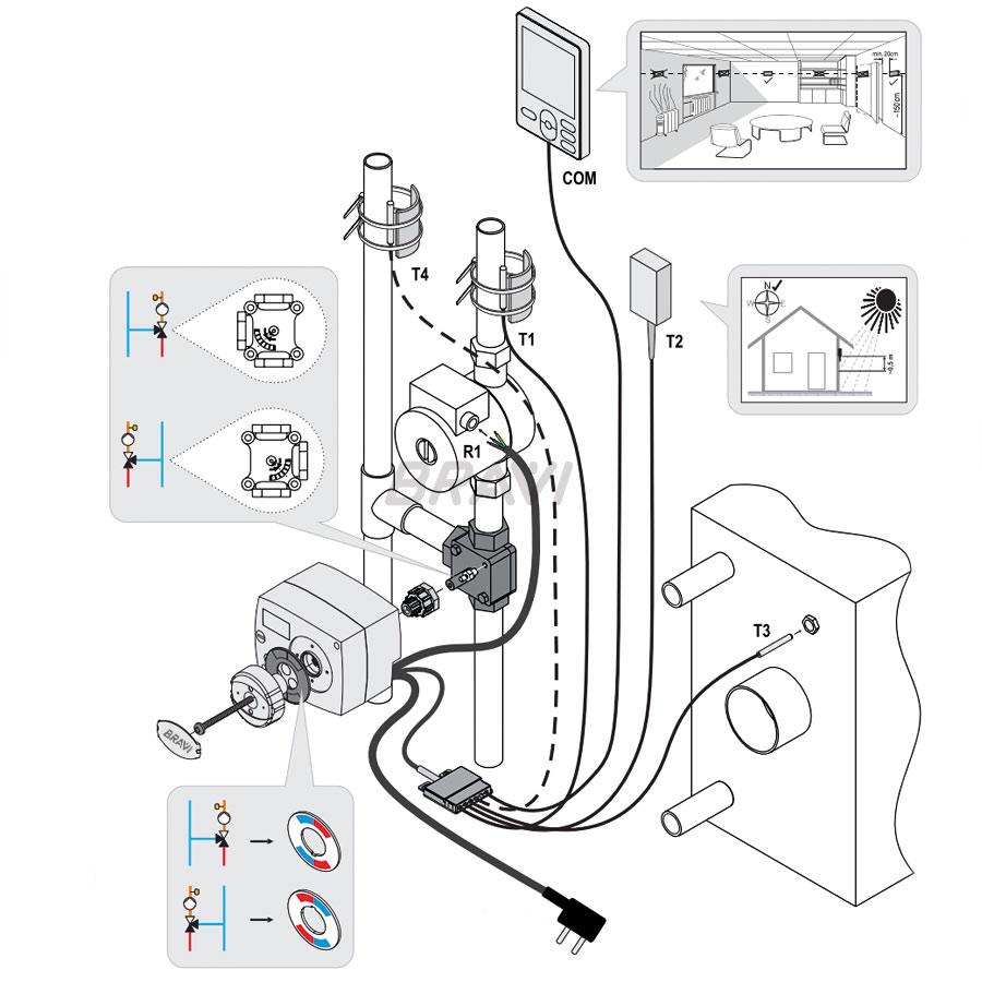 Сервопривод со встроенным контроллером AHC40